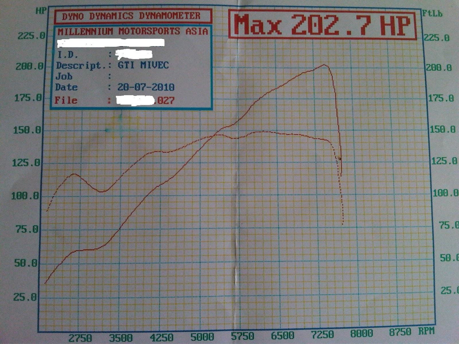 stroker engine diagram 3 1 [ 1600 x 1200 Pixel ]