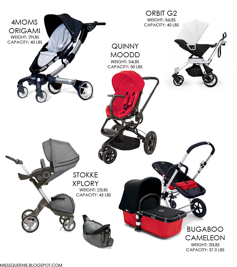 A Review of the 4moms Origami Baby Stroller | Spot Cool Stuff: Tech | 900x800