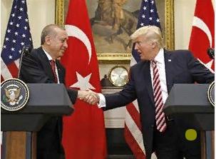 Türkiye ABD darbe