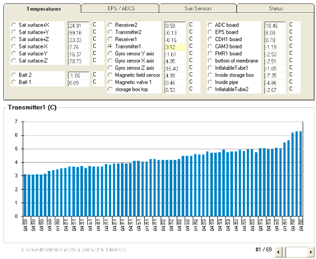 SPROUT Telemetry Decoder