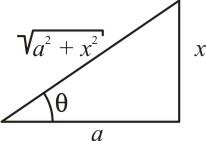 Integral por substituição trigonométrica do tipo II