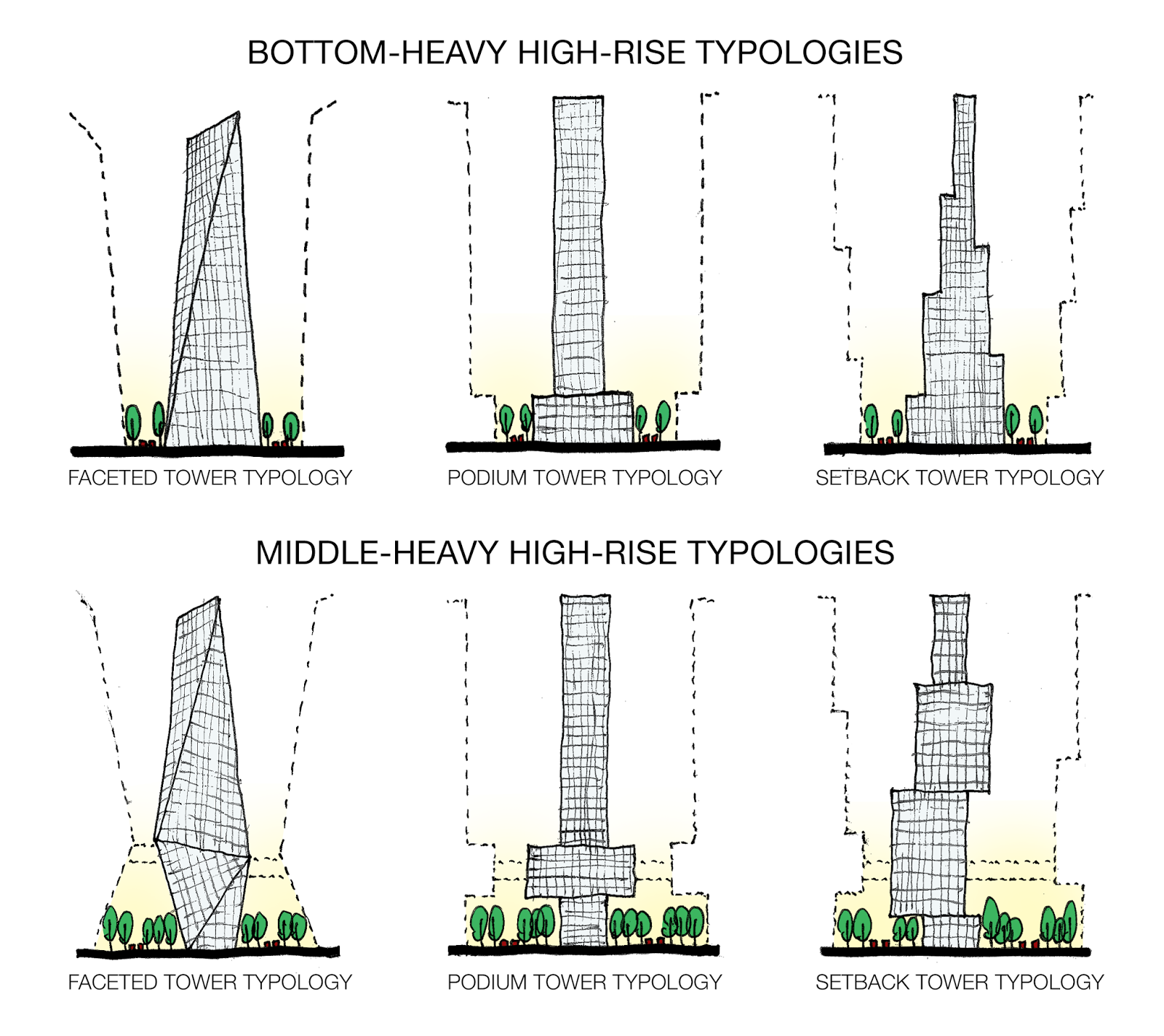 images urban planner in diagram database model visio 2010 a case for building middle heavy cities architecture now i propose that architects and rethink the way we build high rise using typology maximizing light