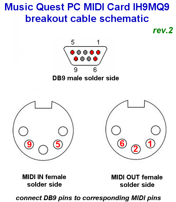 VOGONS • View topic - DB9 Serial to DIN-5 MIDI OUT Pinout?