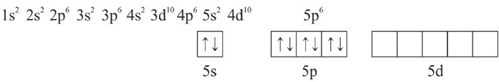 konfigurasi elektron XeF2