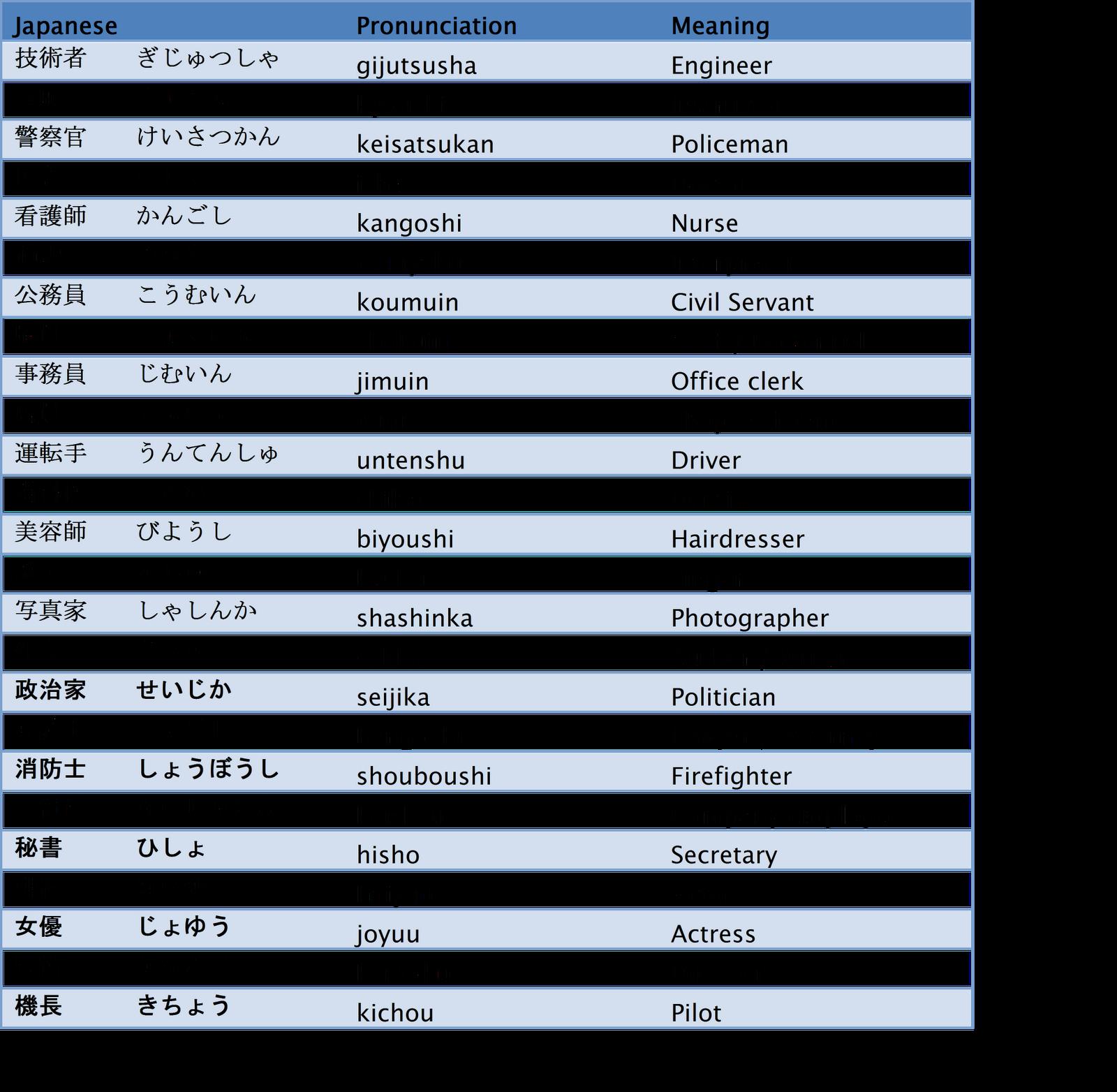 How Do You Learn Japanese