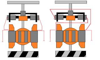 Cara mudah dan benar membalik putaran dinamo motor listrik 1 fasa (Induksi | universal | shaded Pole)
