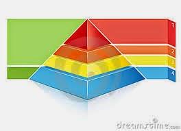 piramide sociedad conjugando adjetivos