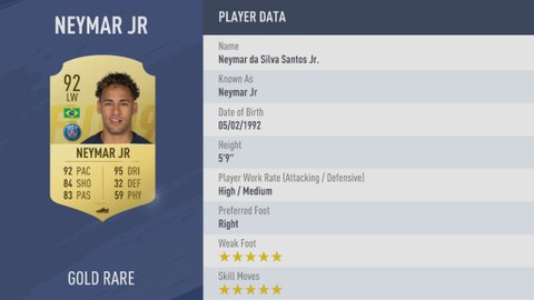 FIFA 19 Player Rankings - Neymar JR