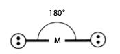 Bentuk molekul Linear