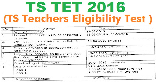 TS TET,Exam date,Schedule,TS Teacher Eligibility Test