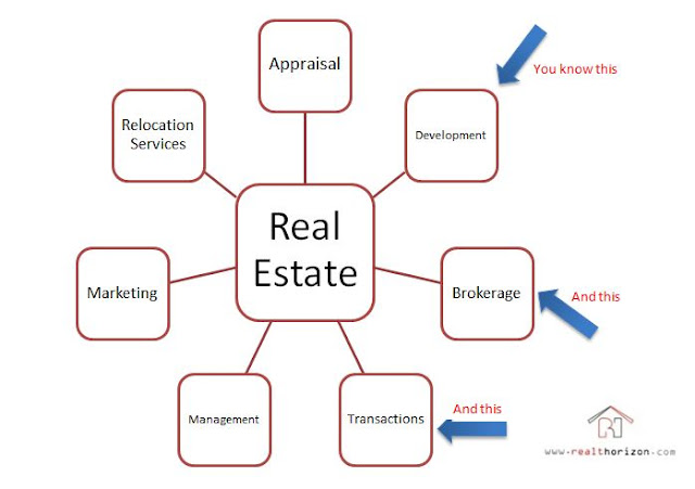 RealT Horizon: Real Estate for Small Investors, is it?