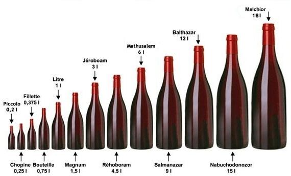 beaux vins quels sont les noms et tailles des bouteilles. Black Bedroom Furniture Sets. Home Design Ideas