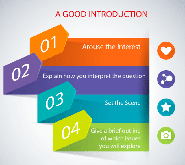 How to write good IELTS writing task-2 introduction