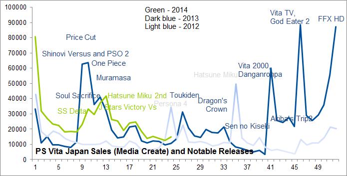 PS Vita Roundup: June 2014
