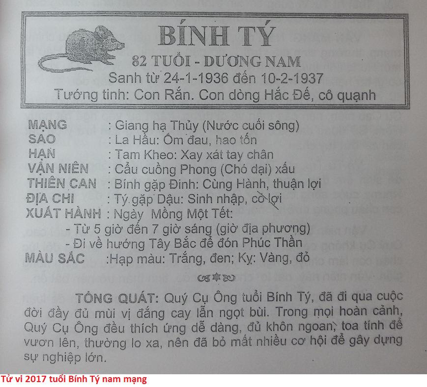 Xem tu vi Binh Ty 1936