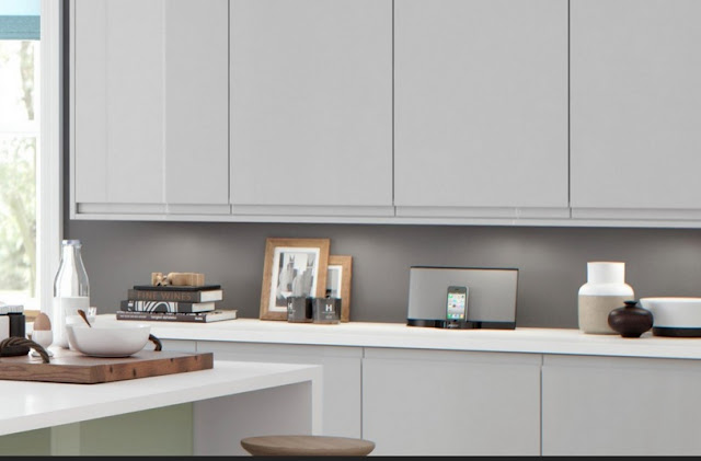 White High Gloss Kitchen Cupboard Doors