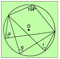 Contoh Soal UN Matematika Kelas 9 Lengkap dengan Kunci Jawaban K13