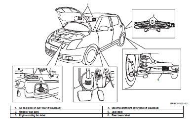Owners Manual Download: Suzuki Swift Repair manuals