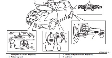 Owners Manual Download: Suzuki Swift Repair manuals