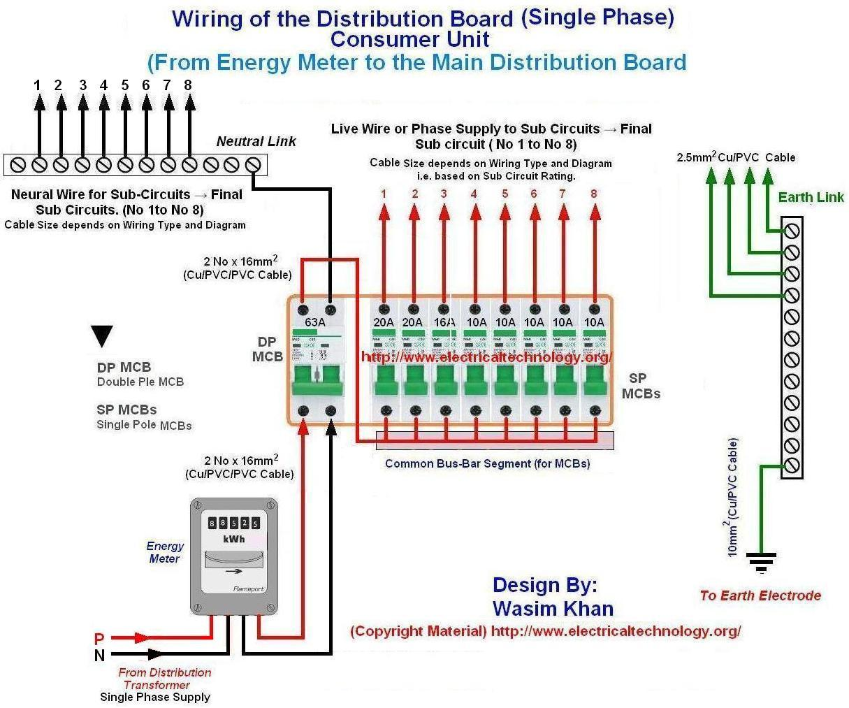 Wiring of the distribution board , Single phase, from
