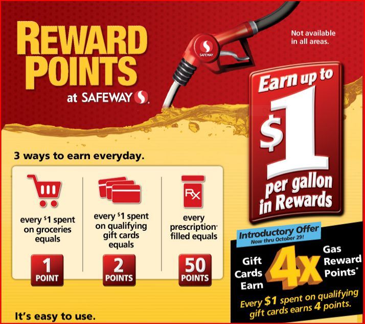 Safeway: Earn Up To $1 Off A Gallon In Fuel