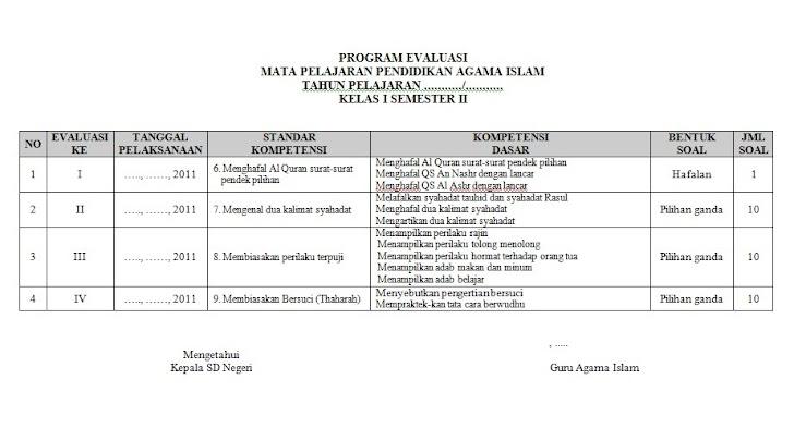 Program Evaluasi Mapel PAI SD Kelas 1, 2, 3, 4, 5, 6 Semester 2 Kurikulum KTSP