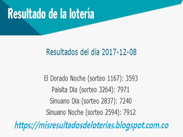 Como jugo la lotería anoche | Resultados diarios de la lotería y el chance | resultados del dia 08-12-2017