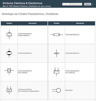 Símbolos de Cristales Piezoeléctricos, Osciladores
