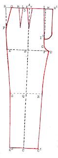Celana Pria Dan Teknik Pembuatan Pola Celana Pria
