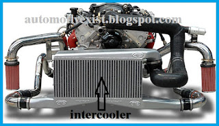 didunia otomotif kita tentu sudah mengenal apa itu mesin biasa dan mesin yang menggunakan Kelebihan Turbo Intercooler Dibanding Turbo Biasa