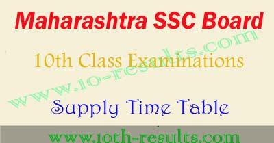 Maharashtra Board 10th supply time table 2017 Mah ssc date sheet