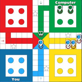 Ludo Game Guide : Tips & Tricks