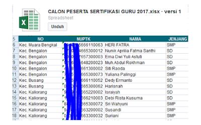 DAFTAR NAMA CALON PESERTA SERTIFIKASI GURU TAHUN 2017 TERBARU