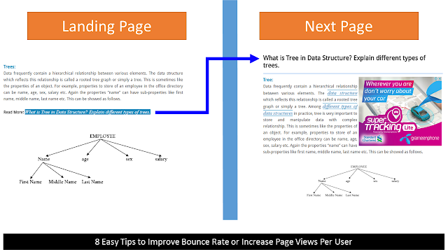 8 Easy Tips to Improve Bounce Rate or Increase Pageviews/User