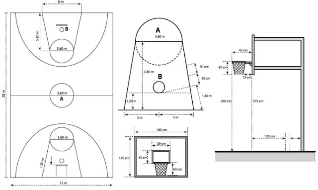 https://43sports.blogspot.com/2017/10/ukuran-lapangan-permainan-bola-basket.html
