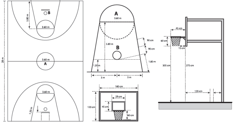 Ukuran Lapangan Permainan Bola Basket Standar Nasional Dan Internasional Beserta Gambarnya