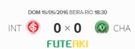 O placar de Internacional 0x0 Chapecoense pela 1ª rodada do Brasileirão 2016