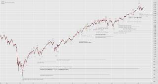 Nate's Market Analysis