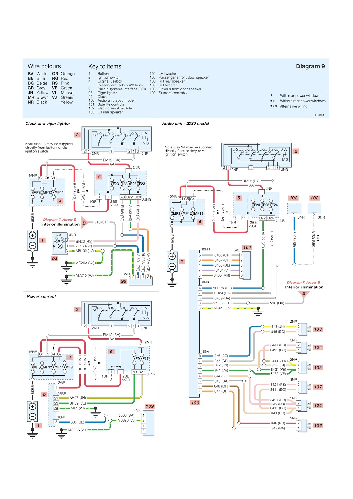 Peugeot 206 System Wiring Diagrams Clock, Cigar Lighter, Sunroof, Audio System | Schematic
