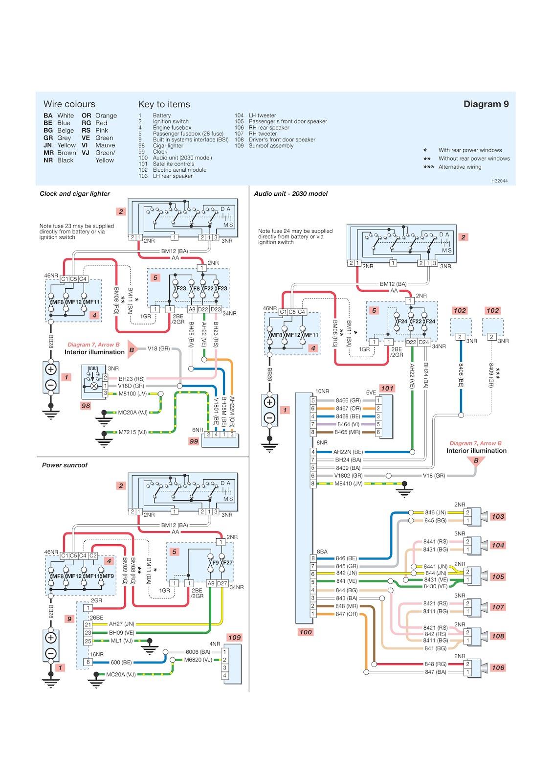 medium resolution of peugeot 206 system wiring diagrams clock cigar lighter
