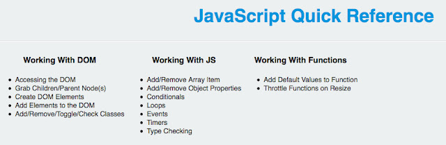 JavaScript Reference Cheat Sheet