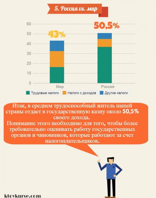 Платит ли казино налог на прибыль казино платформа dynamics lang ru