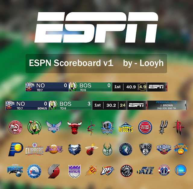 DNA Of Basketball | DNAOBB: NBA 2K18 ESPN Scoreboard with ...