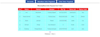 menampilkan data pegawai dari tabel database