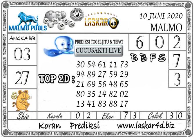 Prediksi Togel MALMO LASKAR4D 10 JUNI 2020