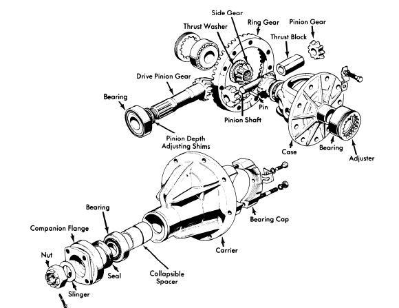 repair-manuals: Courier 1975-77 Drive Axles Repair Guide