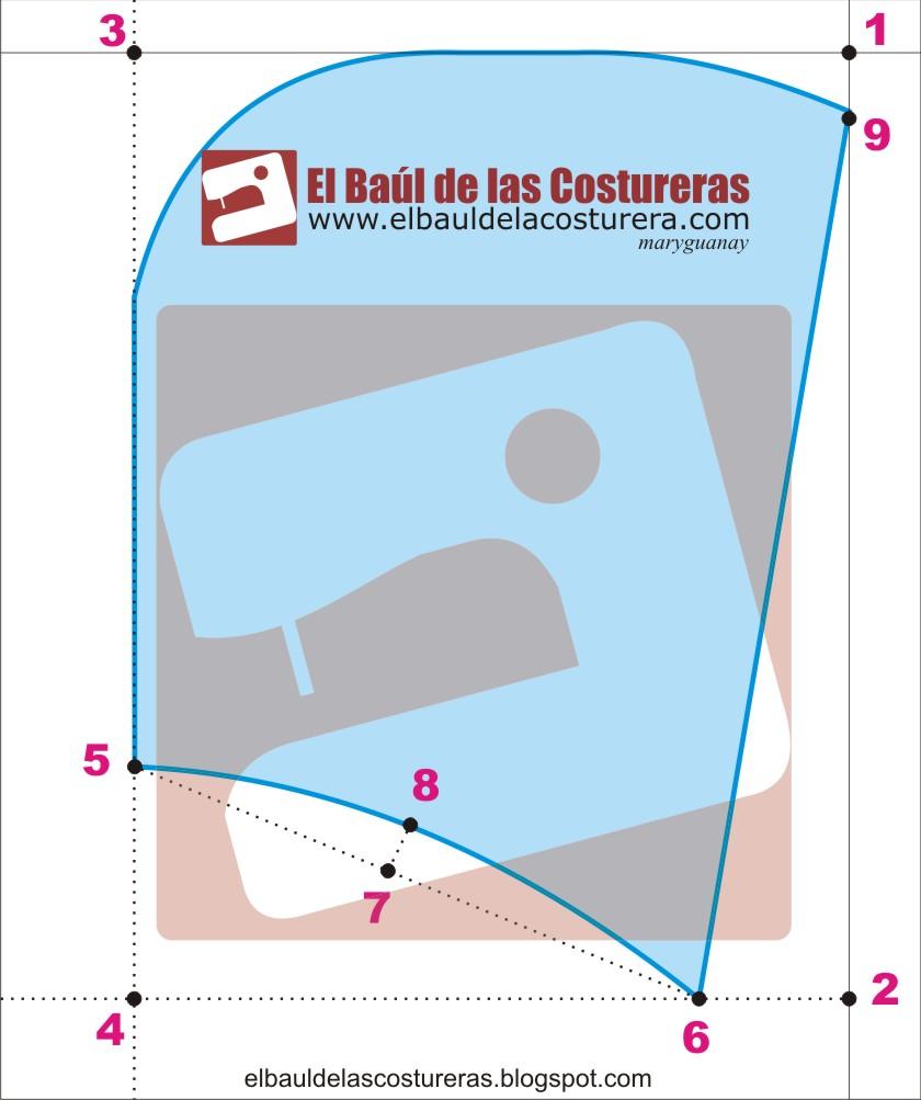Capucha trazado b sico - Como hacer unas fundas para el sofa ...