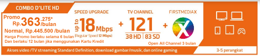 Paket Combo Dlite HD WIFI - First Media Promo Juli 2018 Global Offer