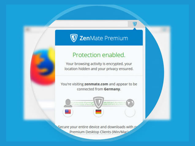 ZenMate Premium Discount Coupon for Lifetime Subscription