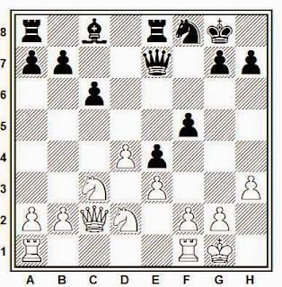 Ataque de minorías en ajedrez: transformar la estructura de peones (2)